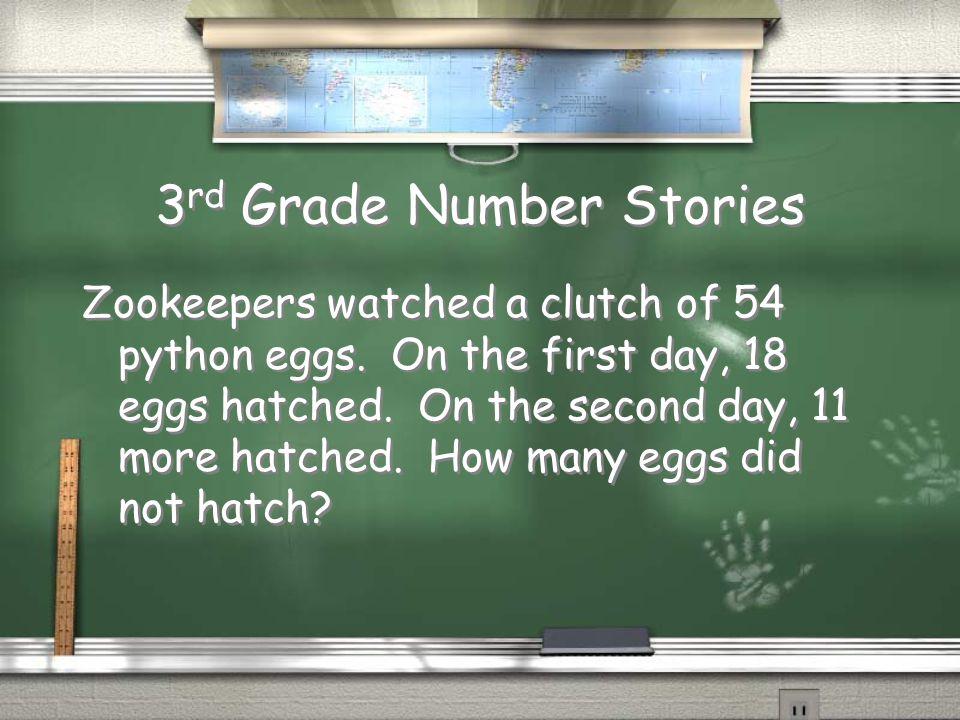 3 rd Grade Fact Families Answer / 25=15+10 / 25=10+15 / 10=25-15 / 15=25-10 / 25=15+10 / 25=10+15 / 10=25-15 / 15=25-10 Return