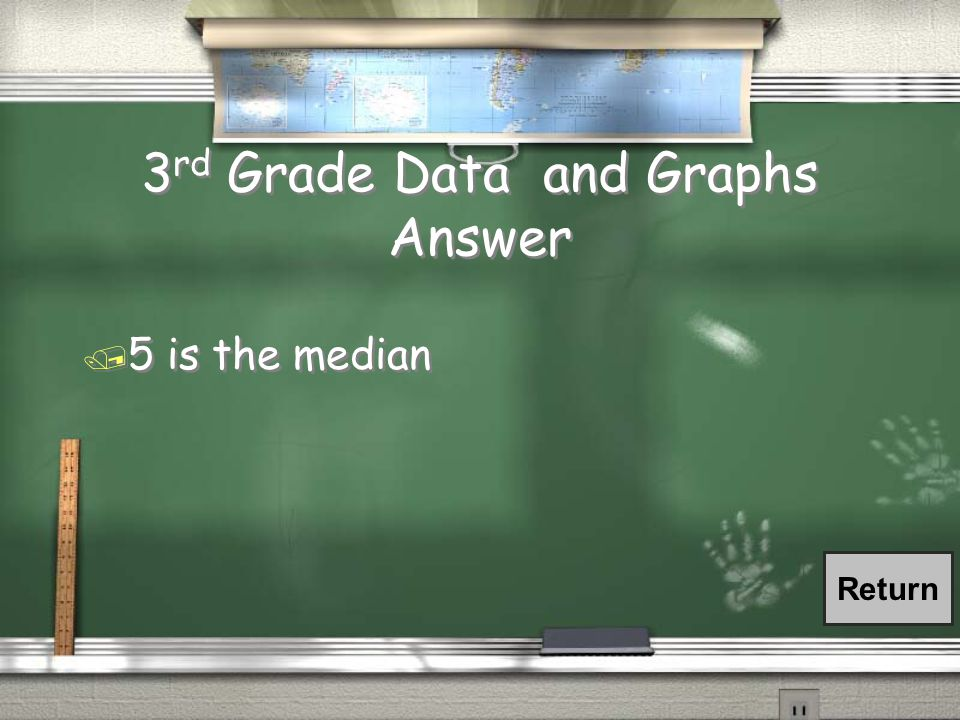 3 rd Grade Data and Graphs / What is the median of the number below