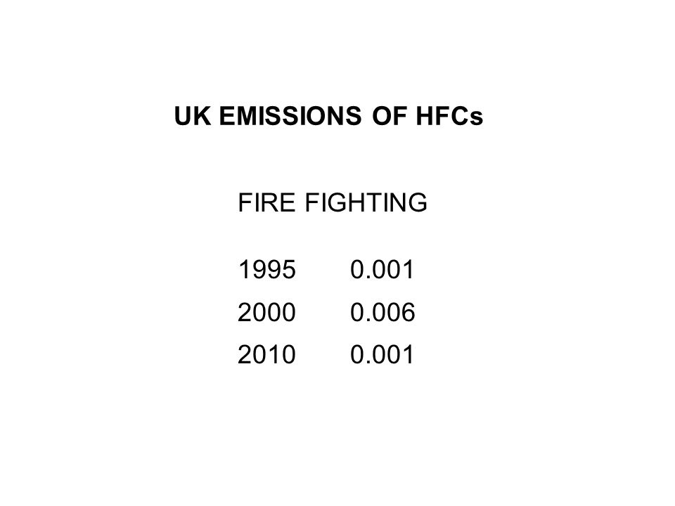 UK EMISSIONS OF HFCs FIRE FIGHTING 19950.001 20000.006 20100.001