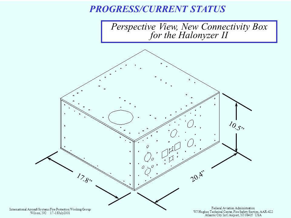 PROGRESS/CURRENT STATUS Perspective View, New Connectivity Box for the Halonyzer II International Aircraft Systems Fire Protection Working Group Wilson, NC 17-18July2001 Federal Aviation Administration WJ Hughes Technical Center, Fire Safety Section, AAR-422 Atlantic City Int l Airport, NJ 08405 USA 10.5 20.4 17.8