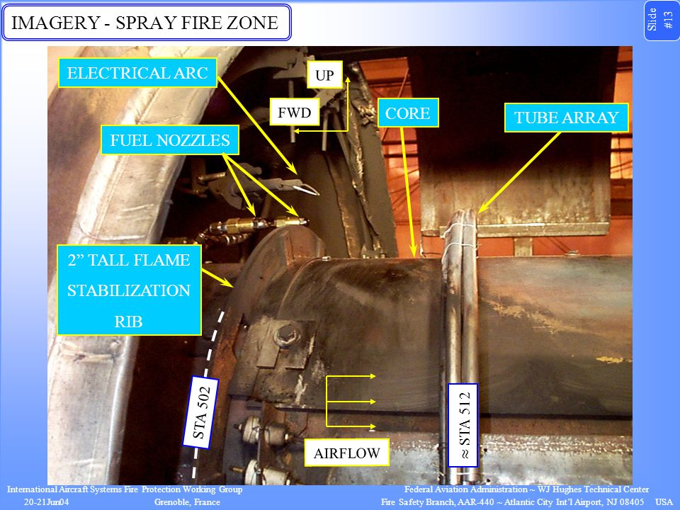 Slide #13 International Aircraft Systems Fire Protection Working Group 20-21Jun04Grenoble, France Federal Aviation Administration ~ WJ Hughes Technical Center Fire Safety Branch, AAR-440 ~ Atlantic City Int'l Airport, NJ 08405 USA IMAGERY - SPRAY FIRE ZONE AIRFLOW FWD UP FUEL NOZZLES 2 TALL FLAME STABILIZATION RIB TUBE ARRAY CORE  STA 512 STA 502 ELECTRICAL ARC