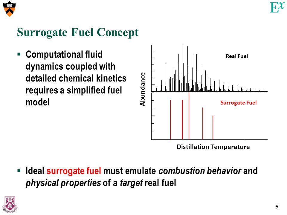 5 Surrogate Fuel Concept  Computational fluid dynamics coupled with detailed chemical kinetics requires a simplified fuel model Real Fuel Surrogate Fuel Abundance Distillation Temperature  Ideal surrogate fuel must emulate combustion behavior and physical properties of a target real fuel