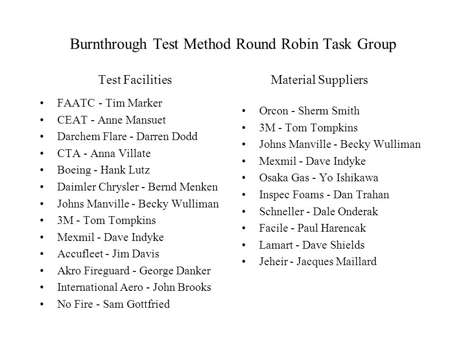 Burnthrough Round Robin Test Results (Imaginary)
