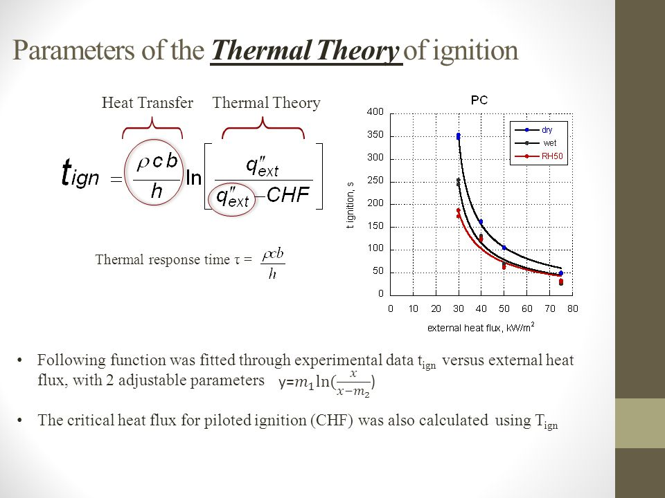 Fit to the data gives thermal response time and CHF