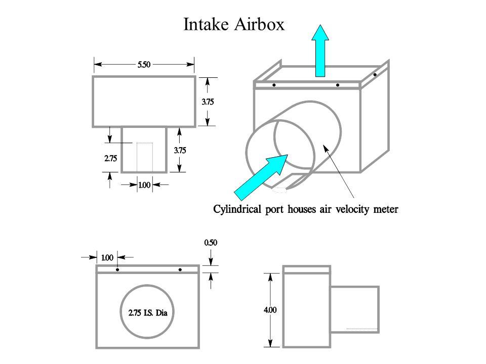 Intake Airbox