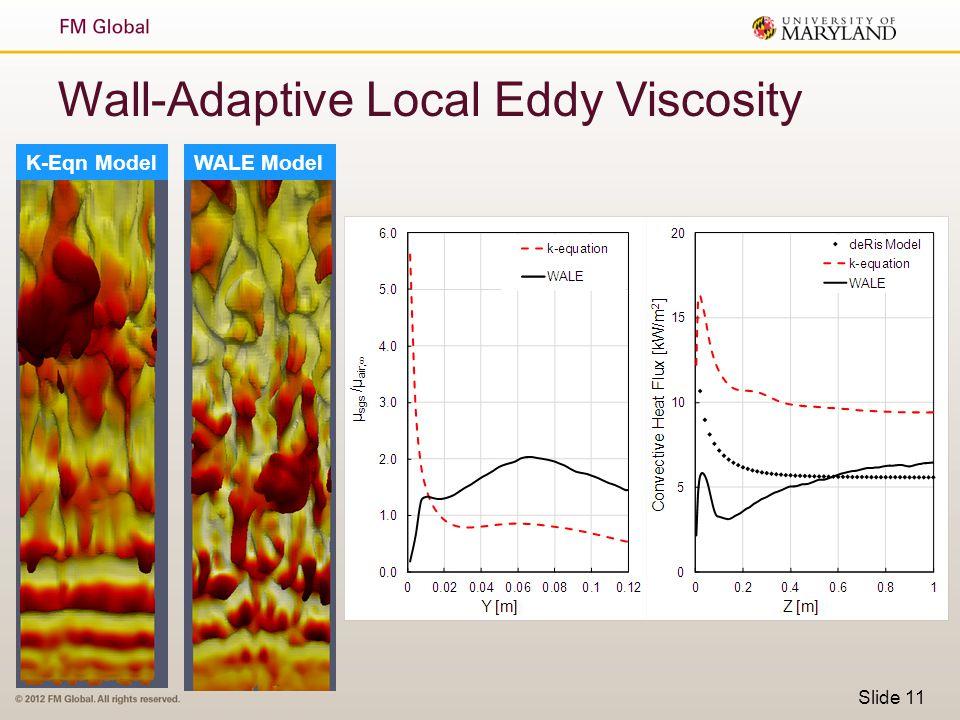Wall-Adaptive Local Eddy Viscosity Slide 11 K-Eqn ModelWALE Model