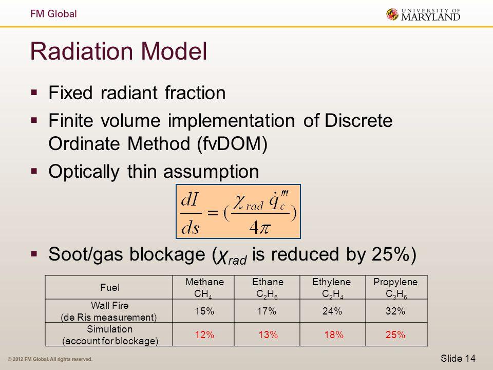 Radiation Model  Fixed radiant fraction  Finite volume implementation of Discrete Ordinate Method (fvDOM)  Optically thin assumption  Soot/gas blo