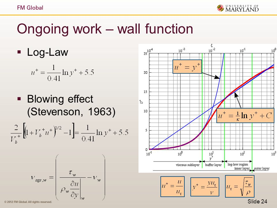 Ongoing work – wall function  Log-Law  Blowing effect (Stevenson, 1963) Slide 24