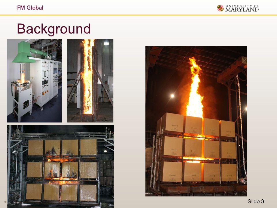 Slide 3 Background