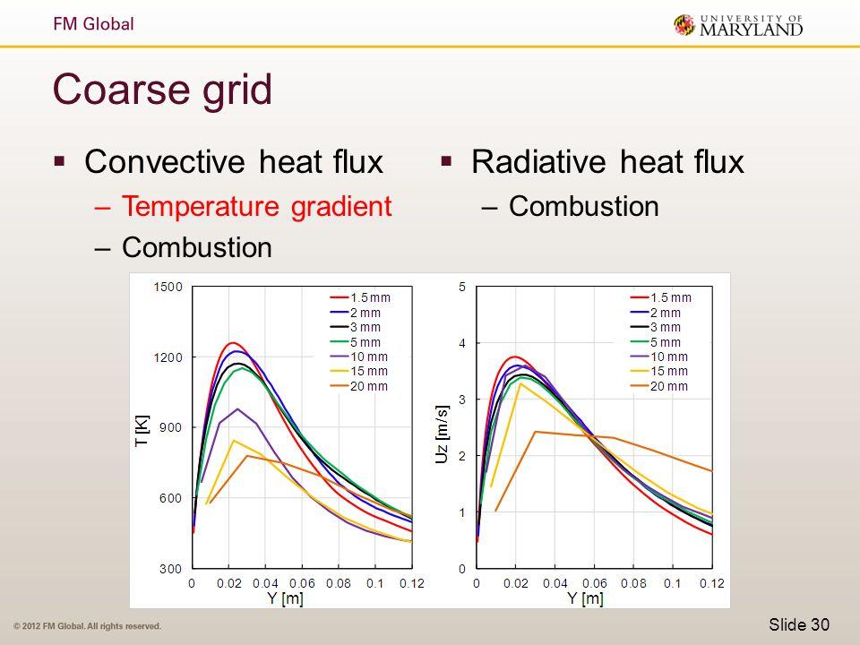 Coarse grid  Convective heat flux –Temperature gradient –Combustion Slide 30  Radiative heat flux –Combustion