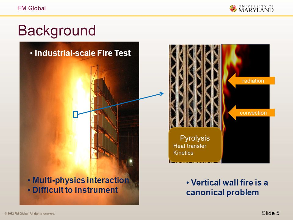 Slide 5 Background Multi-physics interaction Difficult to instrument Vertical wall fire is a canonical problem Industrial-scale Fire Test