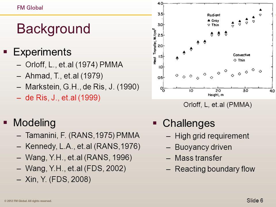Experiments –  Prescribed flow rates –Propylene –Methane –Ethane –Ethylene  Water cooled vertical wall  Diagnostics –Temperature –Radiance –Heat flux –Soot depth Slide 7 (J.