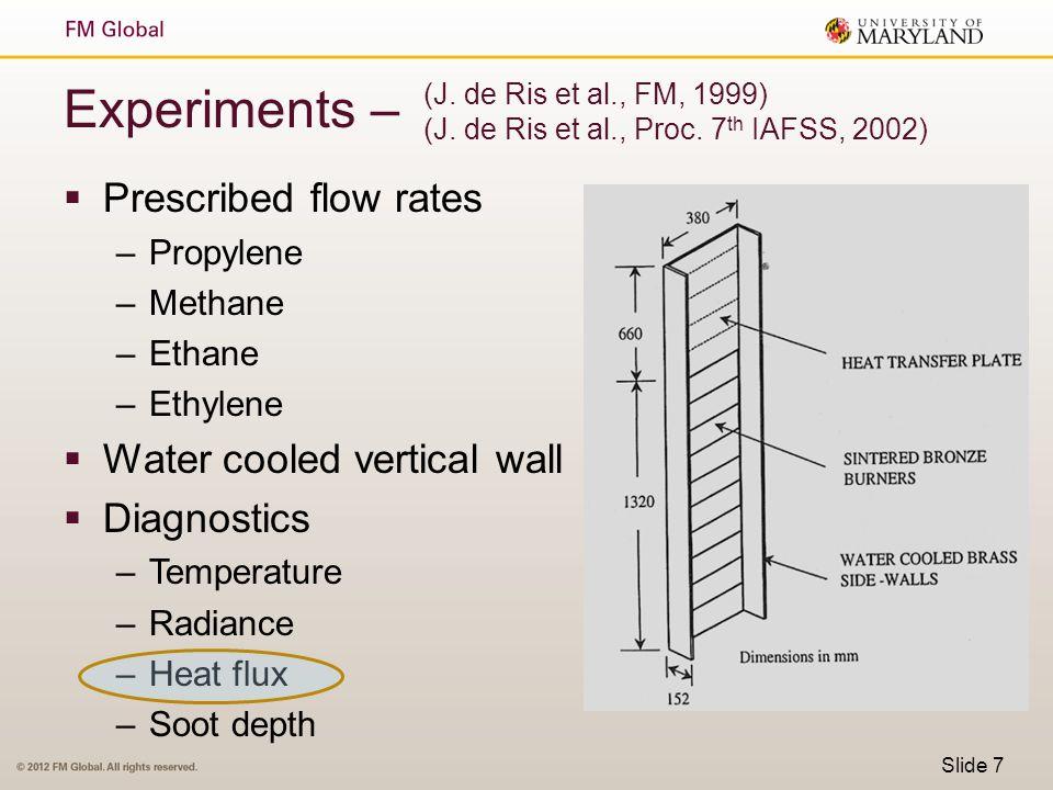Experiments –  Prescribed flow rates –Propylene –Methane –Ethane –Ethylene  Water cooled vertical wall  Diagnostics –Temperature –Radiance –Heat fl