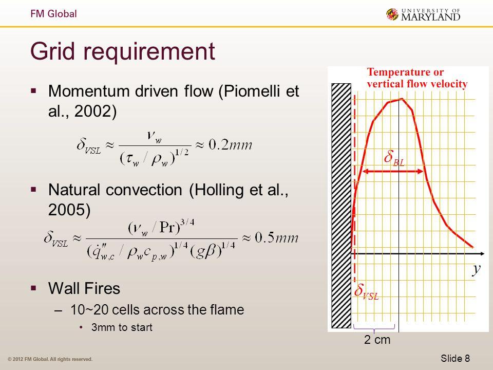 Grid requirement  Momentum driven flow (Piomelli et al., 2002)  Natural convection (Holling et al., 2005)  Wall Fires –10~20 cells across the flame