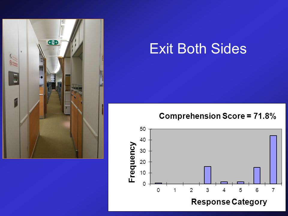 Exit Both Sides