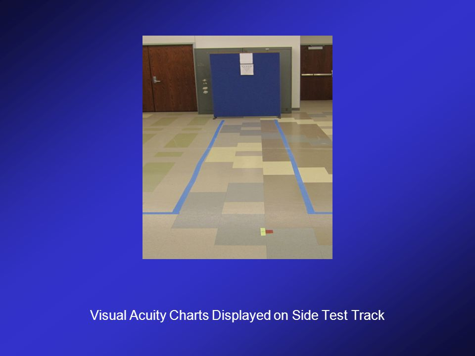 Visual Acuity Charts Displayed on Side Test Track