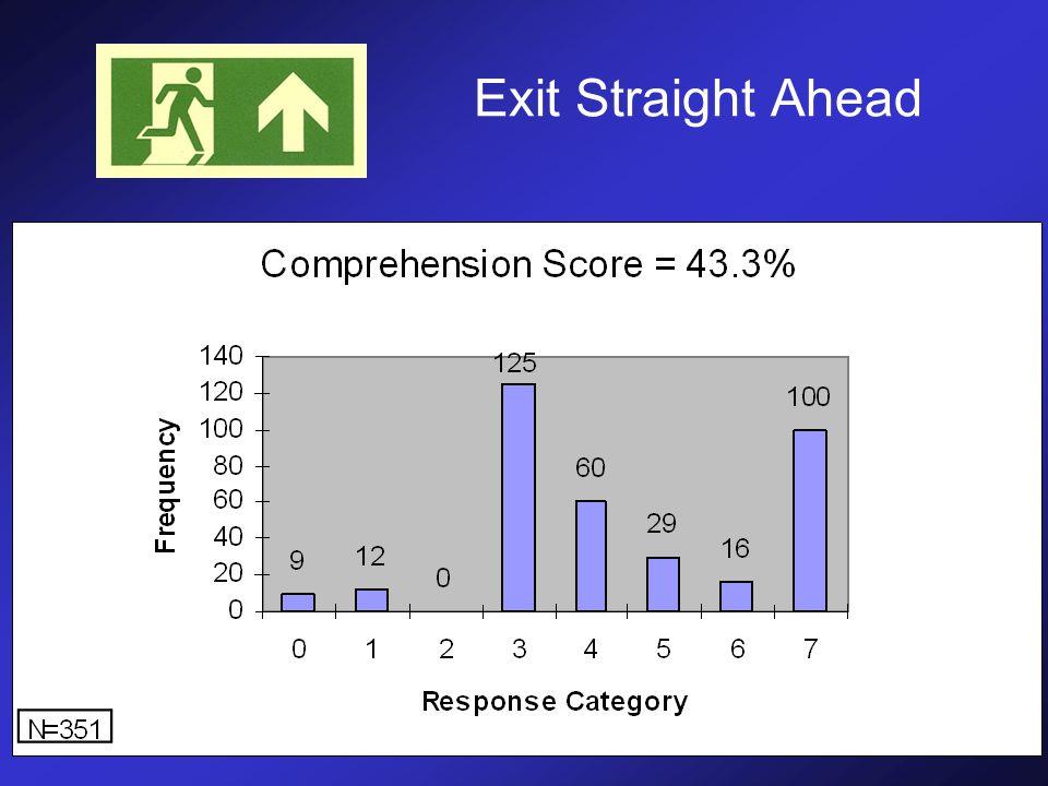 Exit Straight Ahead
