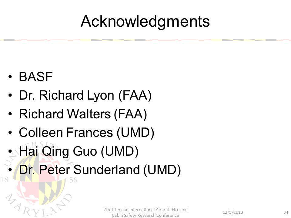 BASF Dr. Richard Lyon (FAA) Richard Walters (FAA) Colleen Frances (UMD) Hai Qing Guo (UMD) Dr.