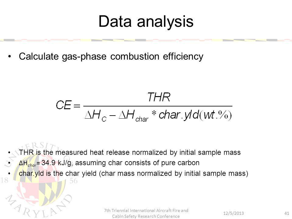 Calculate gas-phase combustion efficiency THR is the measured heat release normalized by initial sample mass ΔH char = 34.9 kJ/g, assuming char consists of pure carbon char.yld is the char yield (char mass normalized by initial sample mass) Data analysis 4112/5/2013 7th Triennial International Aircraft Fire and Cabin Safety Research Conference