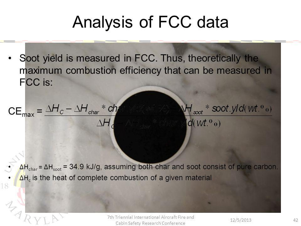 Soot yield is measured in FCC. Thus, theoretically the maximum combustion efficiency that can be measured in FCC is: CE max = ΔH char = ΔH soot = 34.9