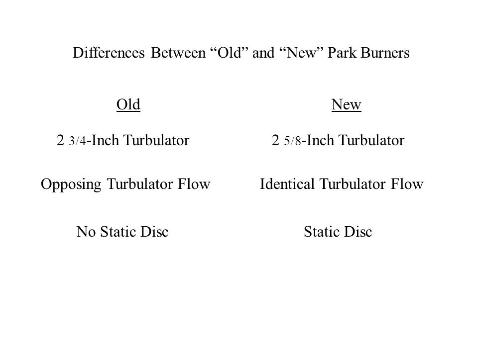 Differences Between Old and New Park Burners OldNew No Static DiscStatic Disc 2 3/4 -Inch Turbulator2 5/8 -Inch Turbulator Opposing Turbulator FlowIdentical Turbulator Flow
