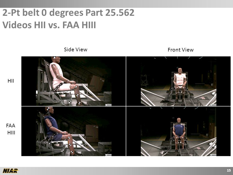 2-Pt belt 0 degrees Part 25.562 Videos HII vs. FAA HIII 15 HII FAA HIII Side View Front View