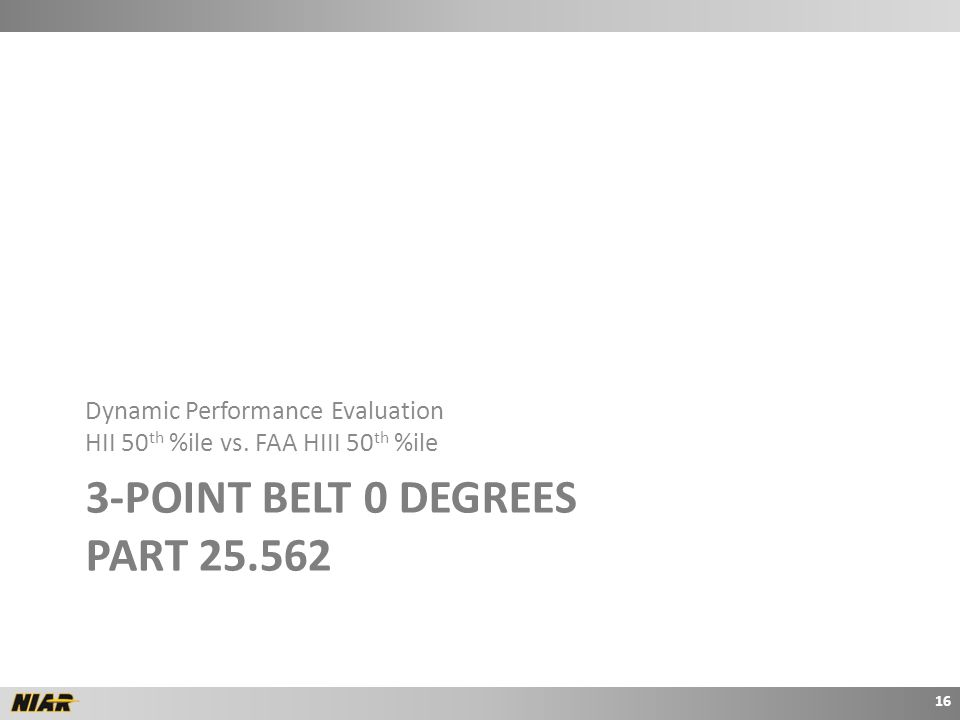 3-POINT BELT 0 DEGREES PART 25.562 Dynamic Performance Evaluation HII 50 th %ile vs.