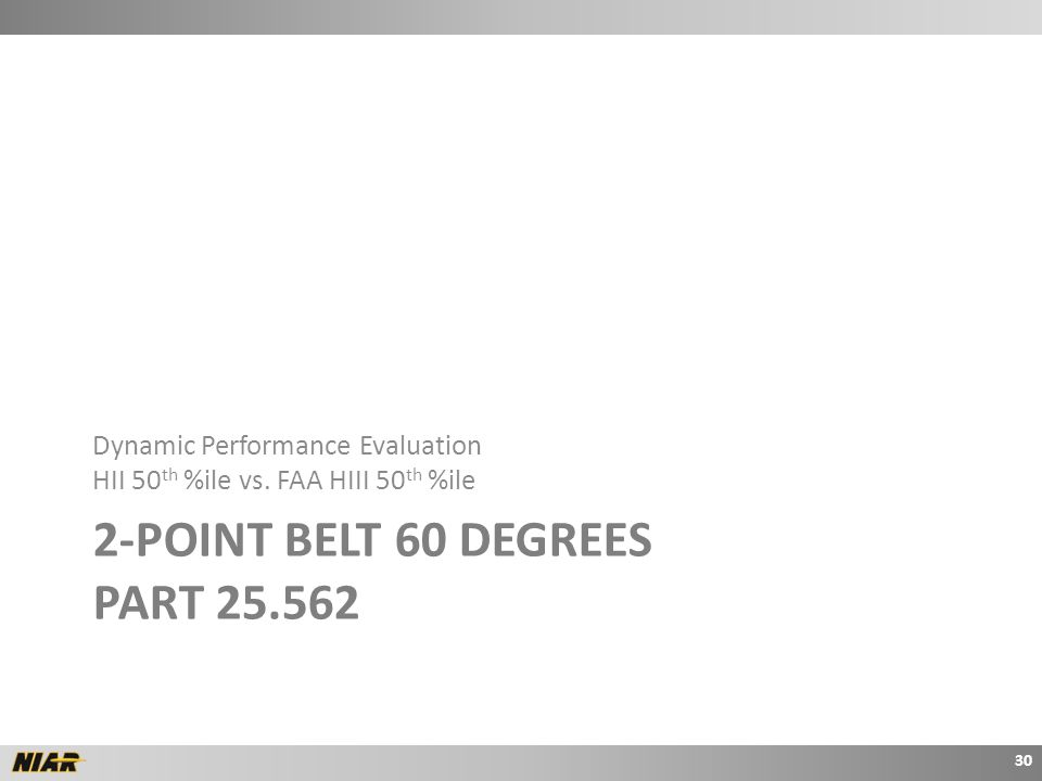 2-POINT BELT 60 DEGREES PART 25.562 Dynamic Performance Evaluation HII 50 th %ile vs.