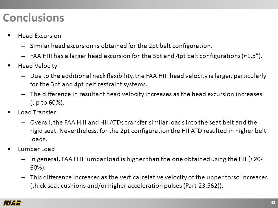 Conclusions  Head Excursion – Similar head excursion is obtained for the 2pt belt configuration.