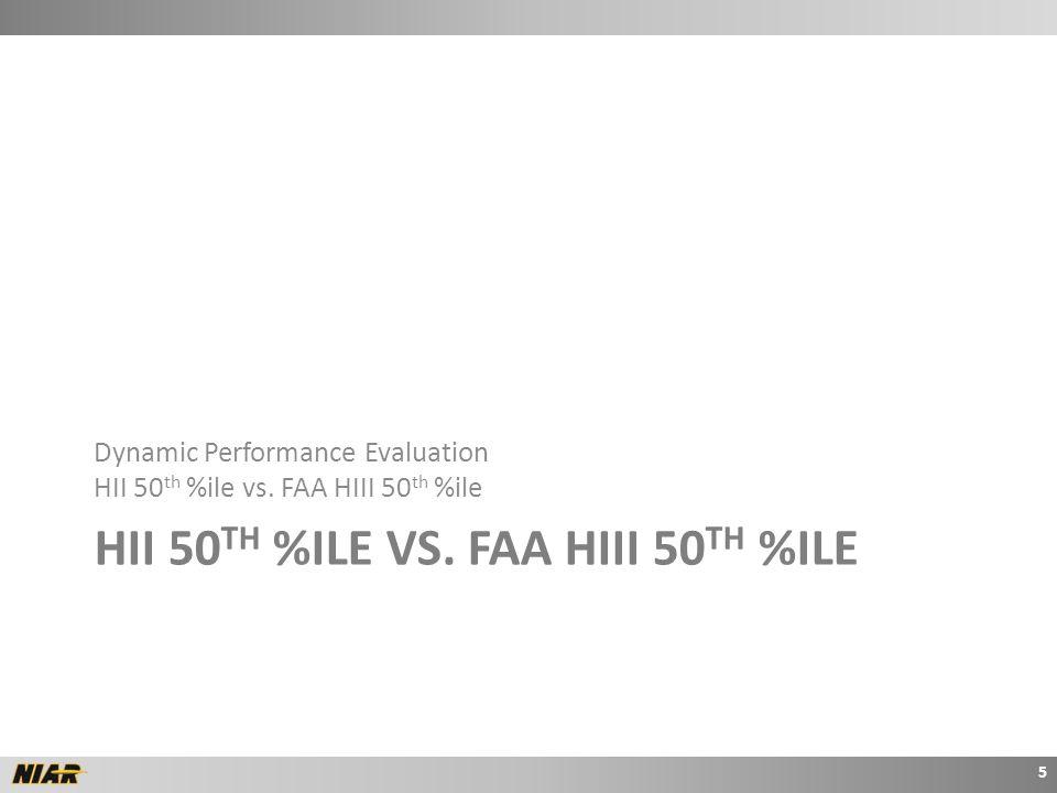 HII 50 TH %ILE VS.FAA HIII 50 TH %ILE Dynamic Performance Evaluation HII 50 th %ile vs.