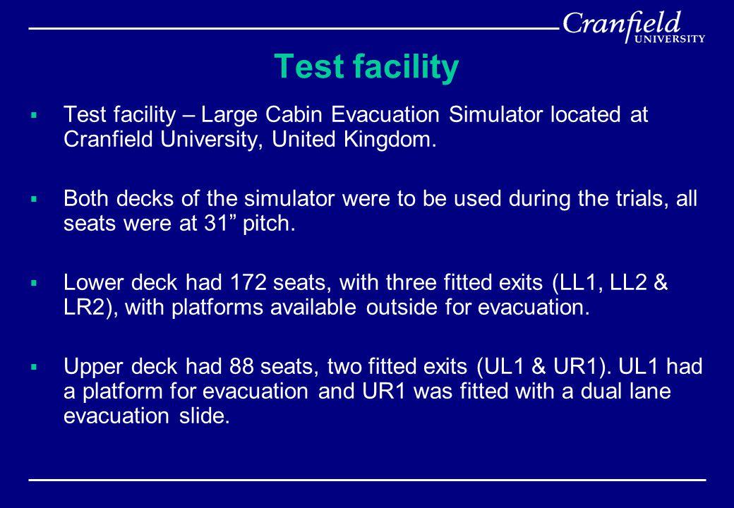 Test facility  Test facility – Large Cabin Evacuation Simulator located at Cranfield University, United Kingdom.  Both decks of the simulator were t
