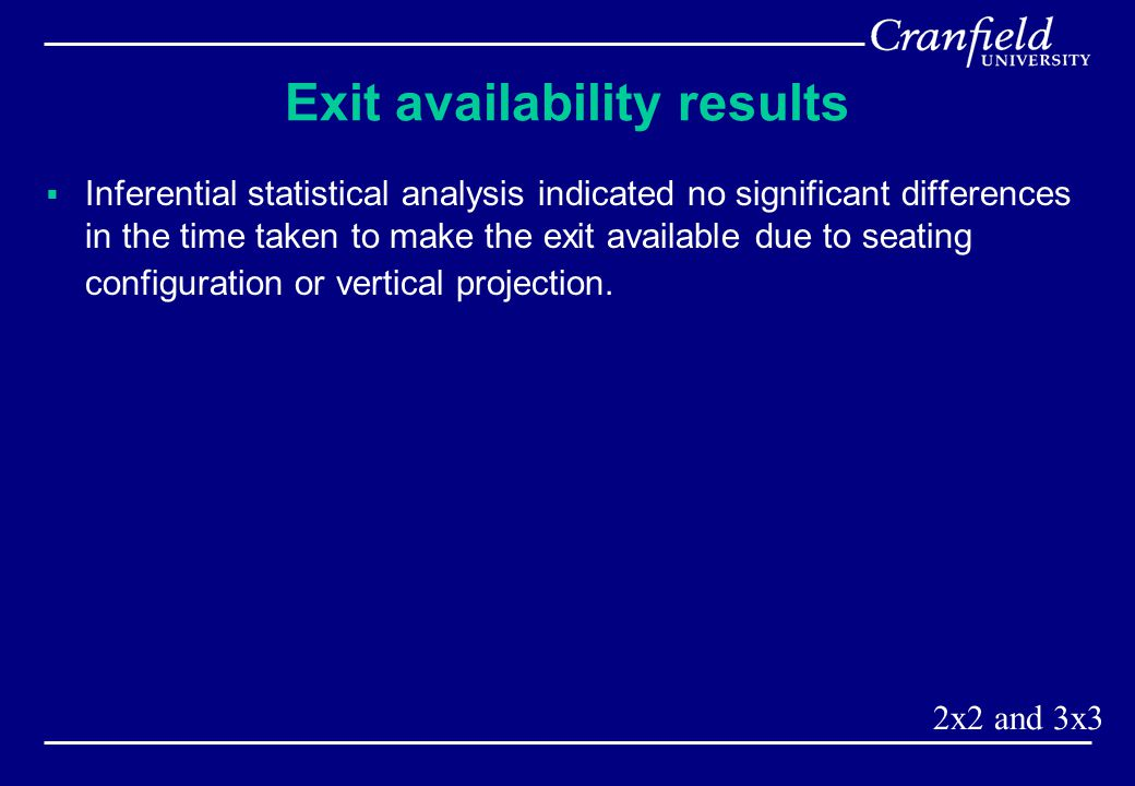 Exit availability results  Inferential statistical analysis indicated no significant differences in the time taken to make the exit available due to seating configuration or vertical projection.