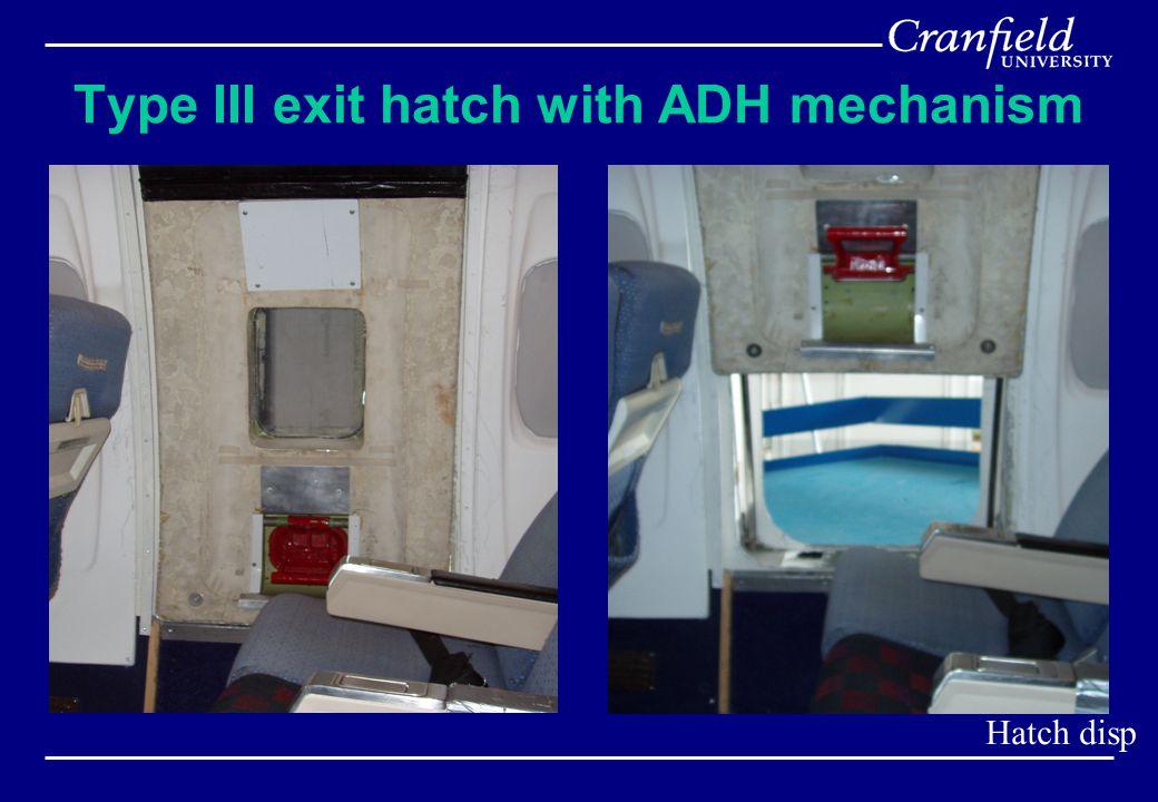 Type III exit hatch with ADH mechanism Hatch disp