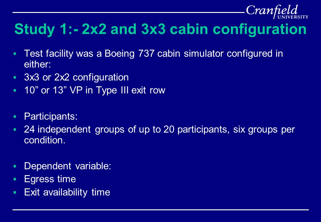Study 1:- 2x2 and 3x3 cabin configuration  Test facility was a Boeing 737 cabin simulator configured in either:  3x3 or 2x2 configuration  10 or 13 VP in Type III exit row  Participants:  24 independent groups of up to 20 participants, six groups per condition.