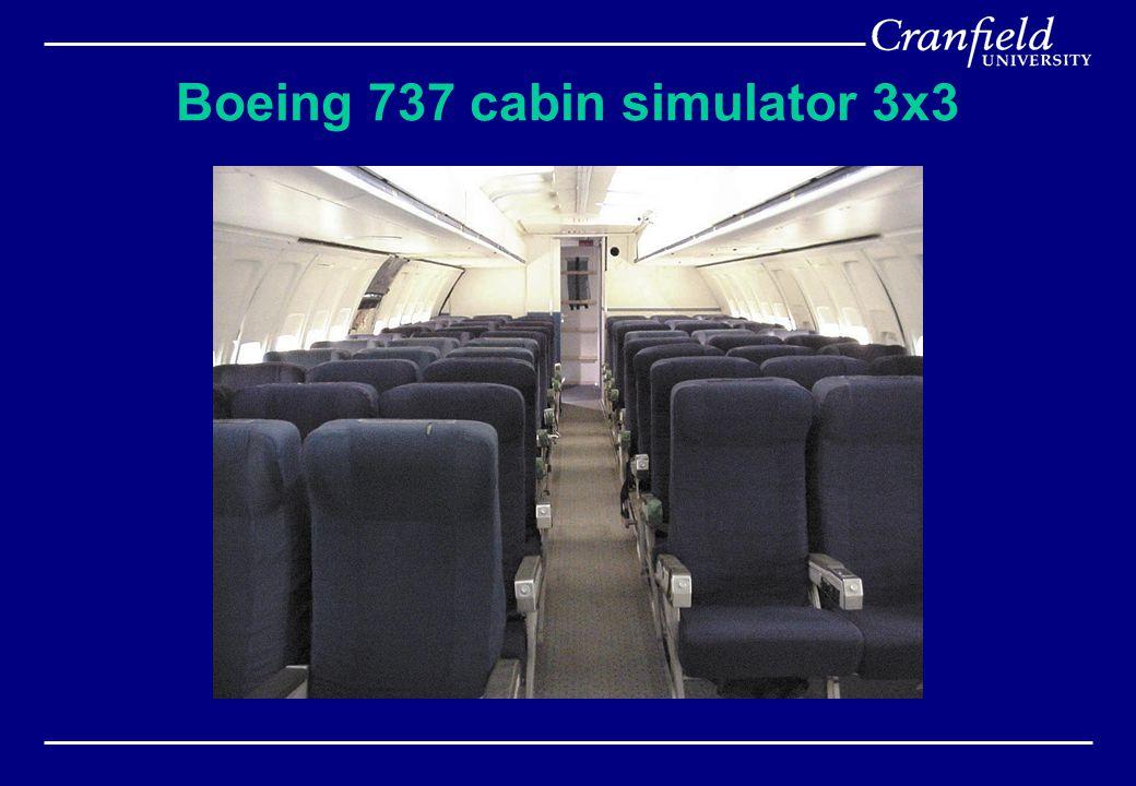 Boeing 737 cabin simulator 3x3