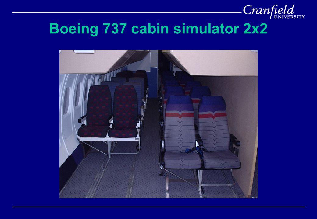 Boeing 737 cabin simulator 2x2