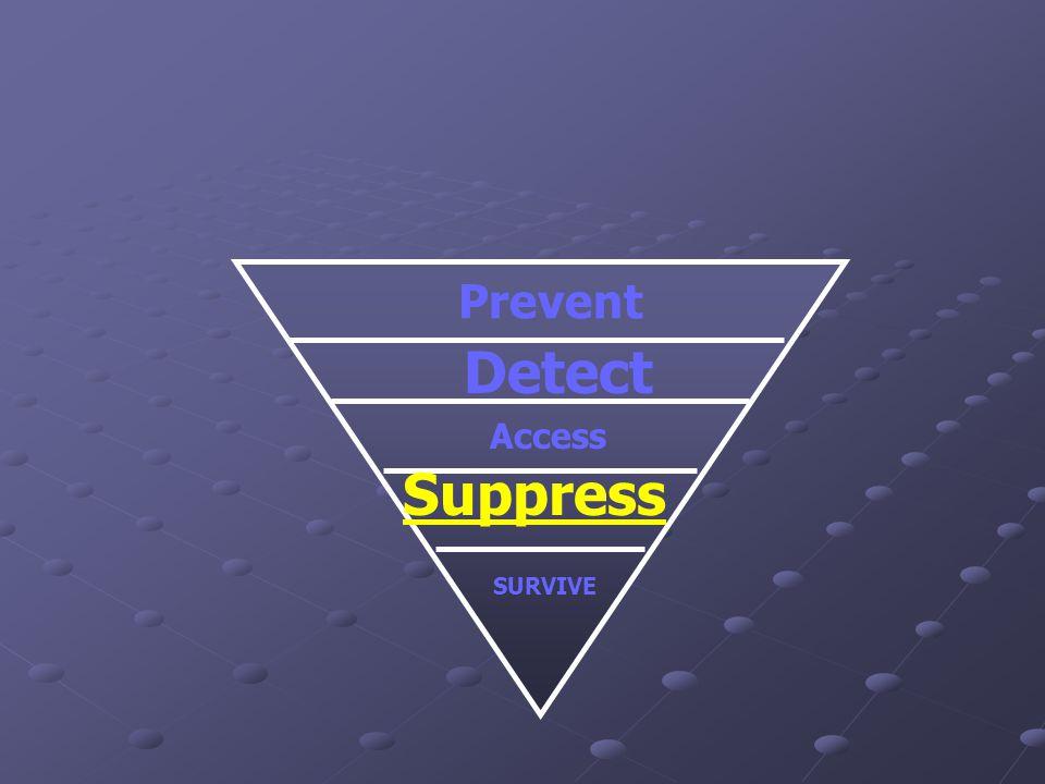 Prevent Detect SURVIVE Access Suppress