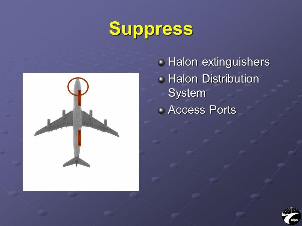 Suppress Halon extinguishers Halon Distribution System Access Ports