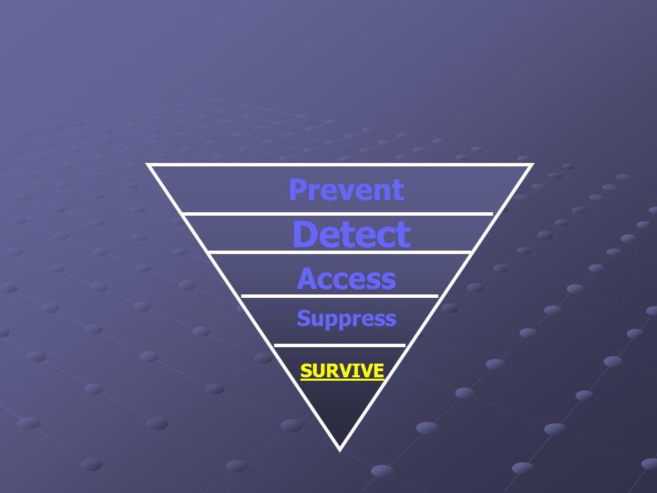 Prevent Detect SURVIVE Suppress Access