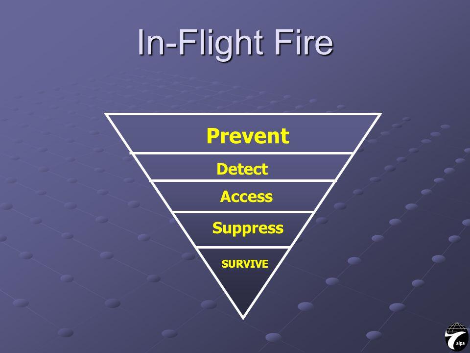 In-Flight Fire Prevent Detect SURVIVE Suppress Access