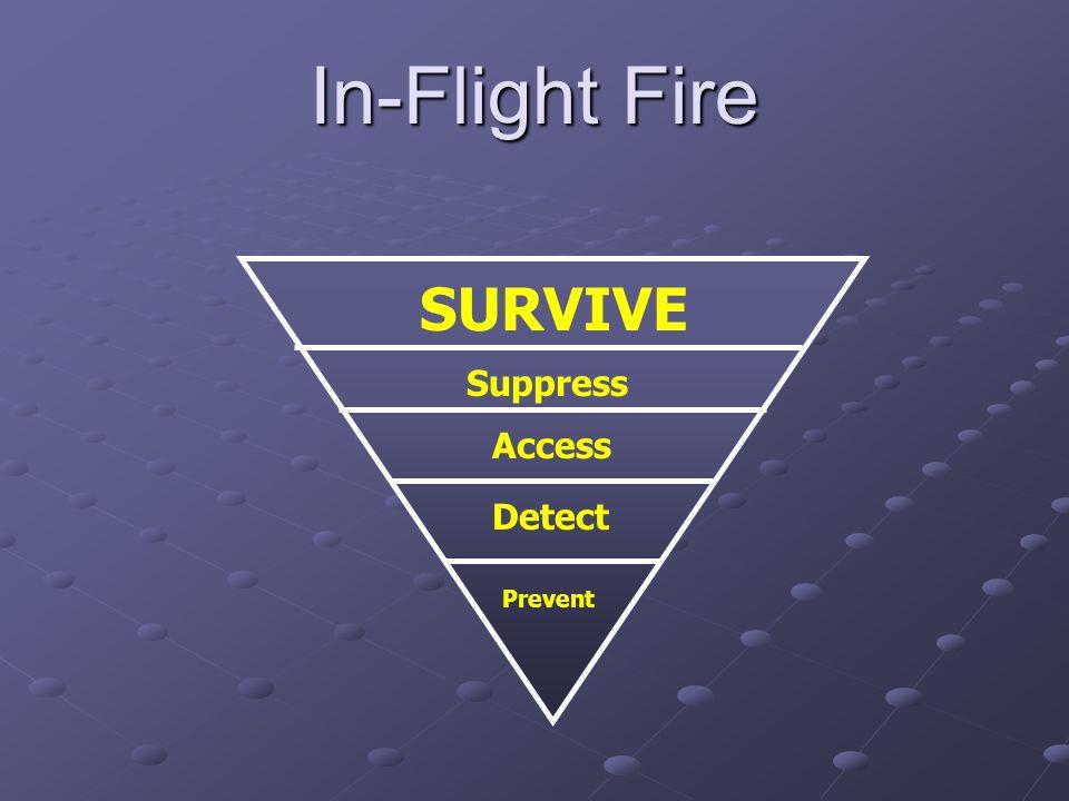 In-Flight Fire SURVIVE Suppress Prevent Detect Access