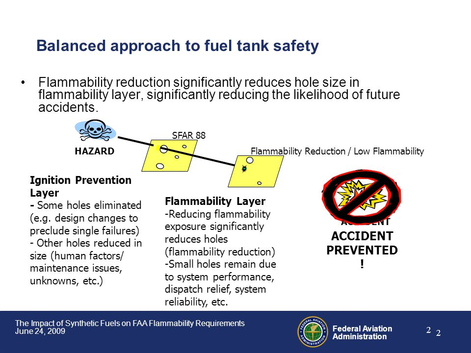Federal Aviation Administration 2 The Impact of Synthetic Fuels on FAA Flammability Requirements June 24, 2009 2 Balanced approach to fuel tank safety