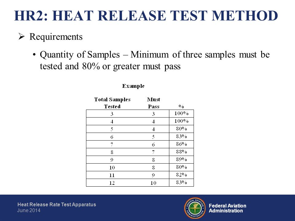 Federal Aviation Administration Heat Release Rate Test Apparatus June 2014  Requirements Quantity of Samples – Minimum of three samples must be teste