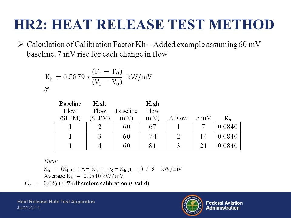 Federal Aviation Administration Heat Release Rate Test Apparatus June 2014  Test Preparation Thermopile – Baseline mV observed daily as an indicator of developing problems Variations in heat flux (heat flux gauge malfunction) Defects in thermopile Air leakage – Environmental chamber/lower plenum, exhaust stack or holding chamber door seal  Test Performance The use of an externally positioned mirror may assist in viewing upper pilot flames during testing HR2: HEAT RELEASE TEST METHOD