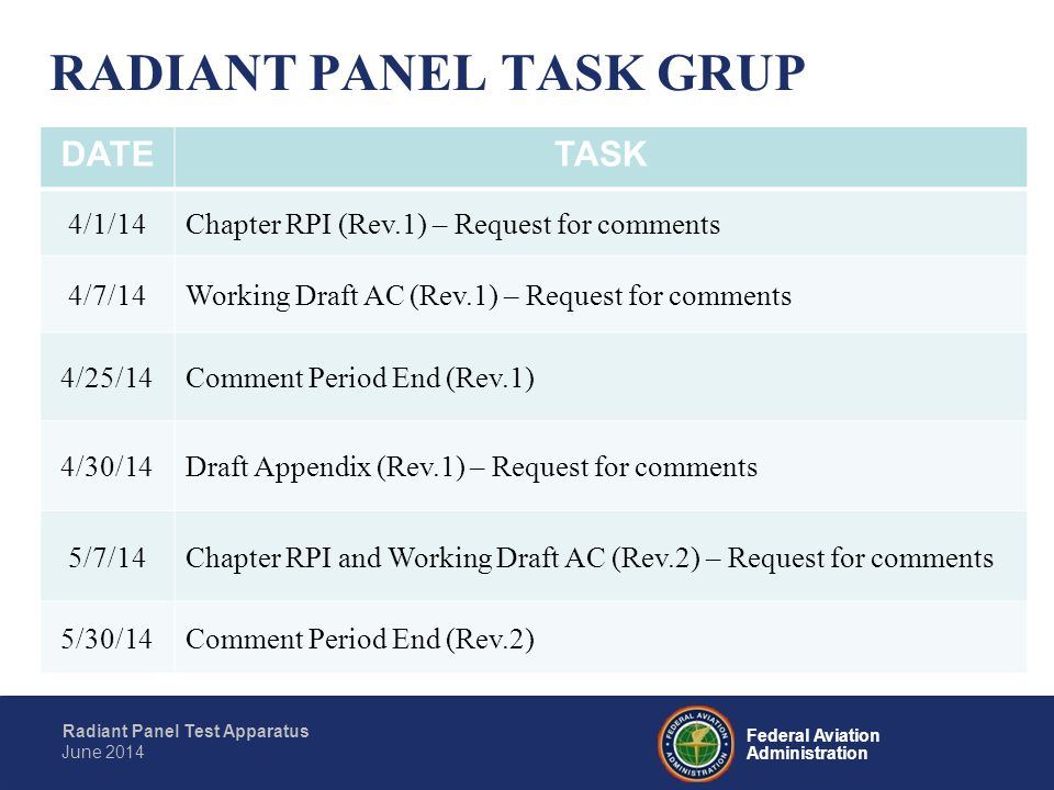 Federal Aviation Administration Radiant Panel Test Apparatus June 2014 RADIANT PANEL TASK GRUP DATETASK 4/1/14Chapter RPI (Rev.1) – Request for comments 4/7/14Working Draft AC (Rev.1) – Request for comments 4/25/14Comment Period End (Rev.1) 4/30/14Draft Appendix (Rev.1) – Request for comments 5/7/14Chapter RPI and Working Draft AC (Rev.2) – Request for comments 5/30/14Comment Period End (Rev.2)
