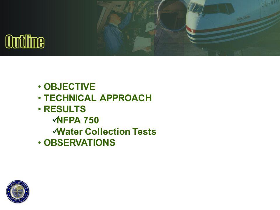II.WATER MIST SYSTEM (CONT.) 4. Nozzle Characteristics a.