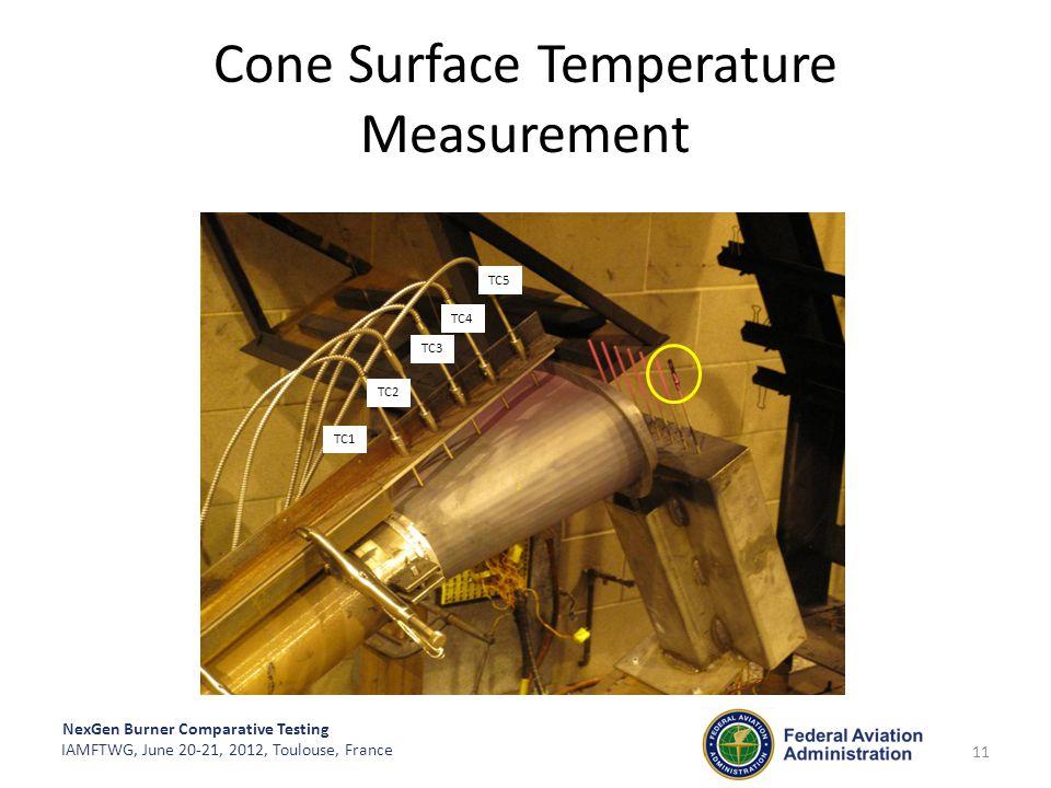 NexGen Burner Comparative Testing IAMFTWG, June 20-21, 2012, Toulouse, France Cone Surface Temperature Measurement 11 TC1 TC2 TC3 TC4 TC5
