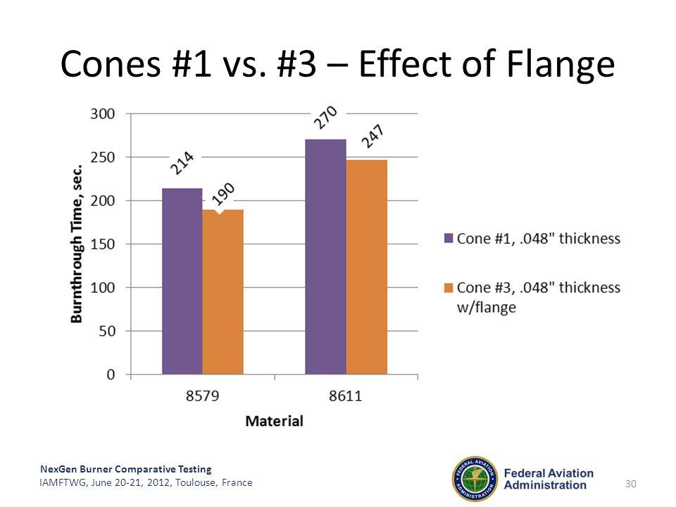 NexGen Burner Comparative Testing IAMFTWG, June 20-21, 2012, Toulouse, France Cones #1 vs. #3 – Effect of Flange 30
