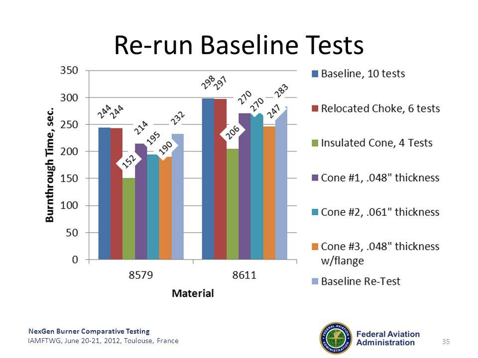 NexGen Burner Comparative Testing IAMFTWG, June 20-21, 2012, Toulouse, France Re-run Baseline Tests 35