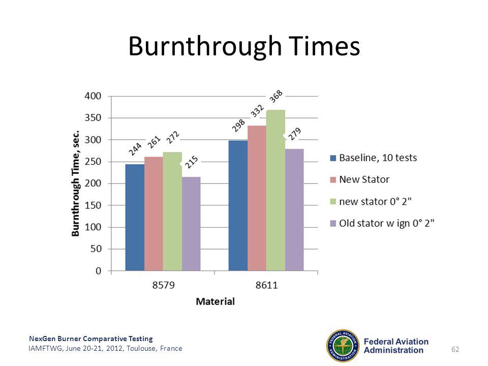 NexGen Burner Comparative Testing IAMFTWG, June 20-21, 2012, Toulouse, France Burnthrough Times 62